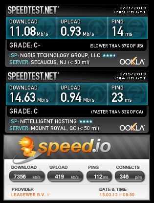 Switch VPN Speedtest NYC, Canada, Netherlands p2p